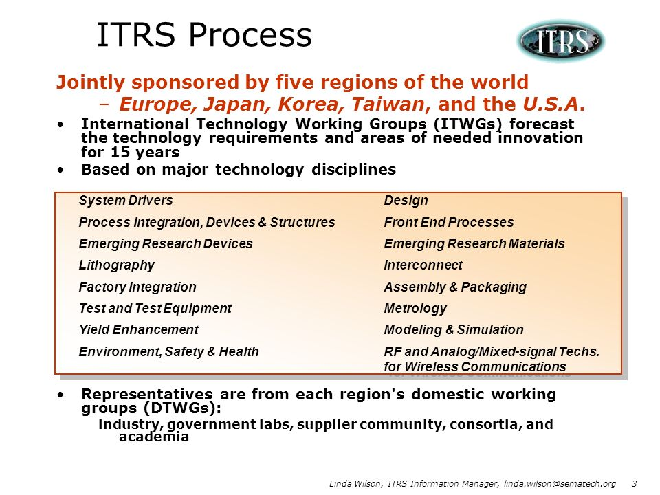 ITRS Process Jointly sponsored by five regions of the world