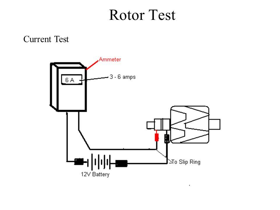 charging system major parts battery alternator regulator