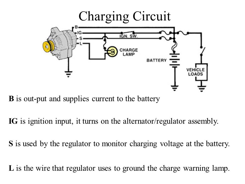 charging system major parts battery alternator regulator