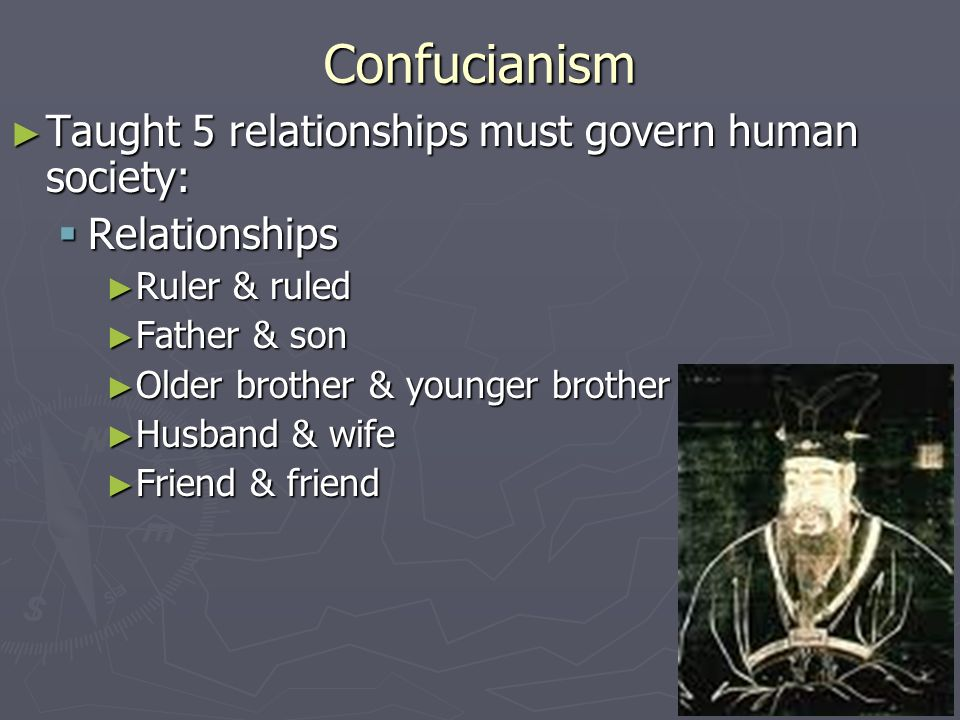 Confucianism Taught 5 relationships must govern human society: