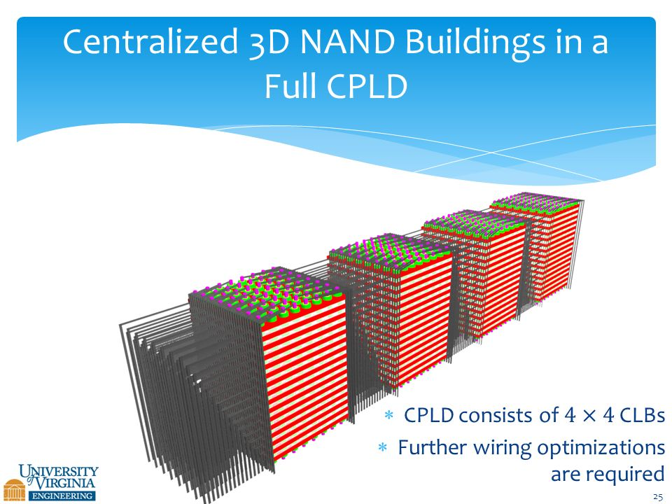 Modelling And Design Of A 45nm Slc 3d Nand Flash Cpld Ppt Download
