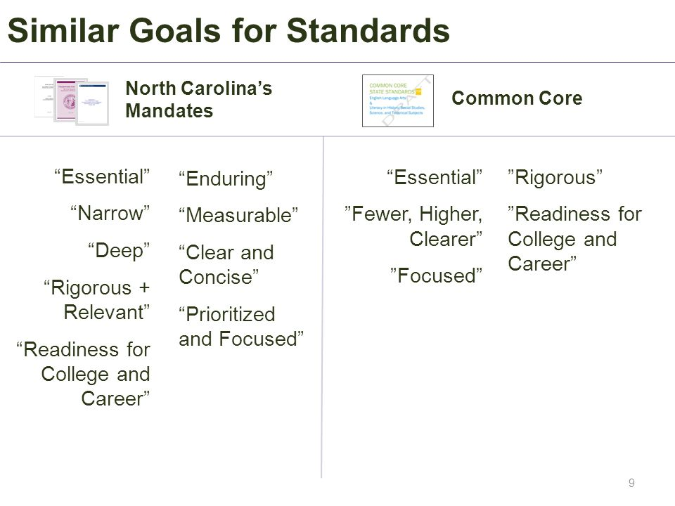 Similar Goals for Standards