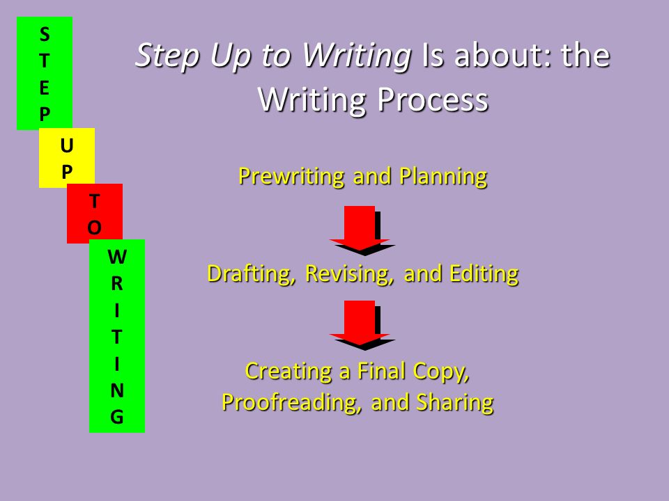 Step Up to Writing Is about: the Writing Process