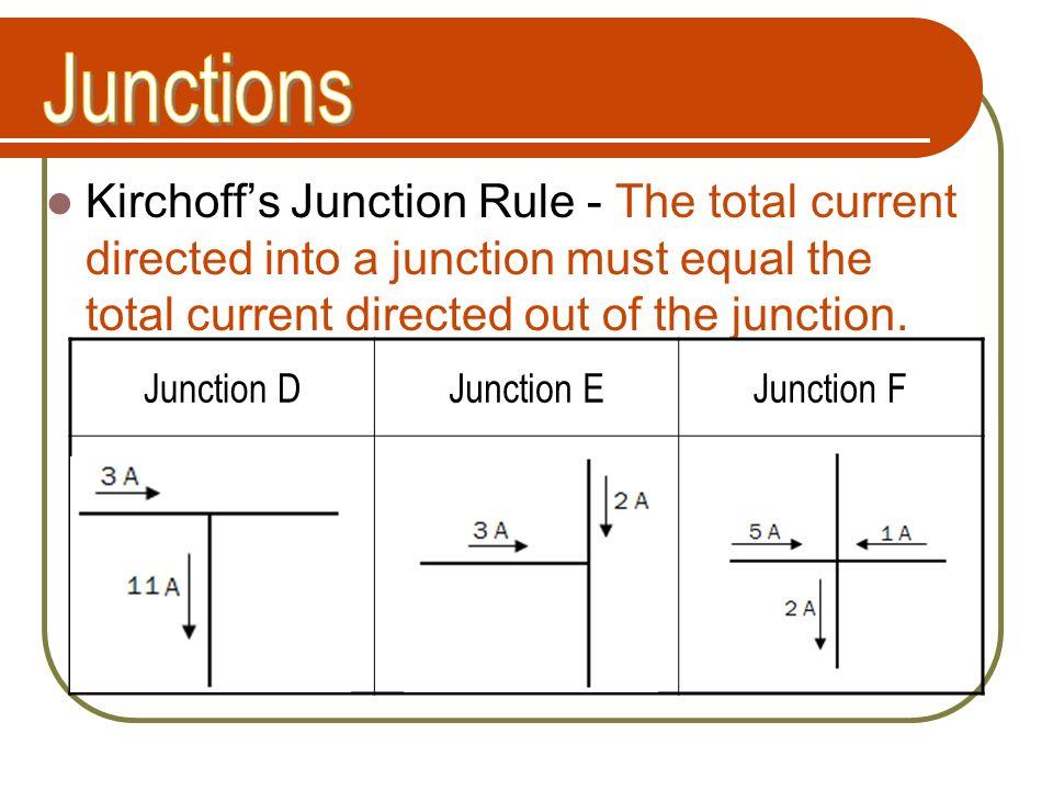 Junctions Kirchoff's Junction Rule - The total current directed into a junction must equal the total current directed out of the junction.