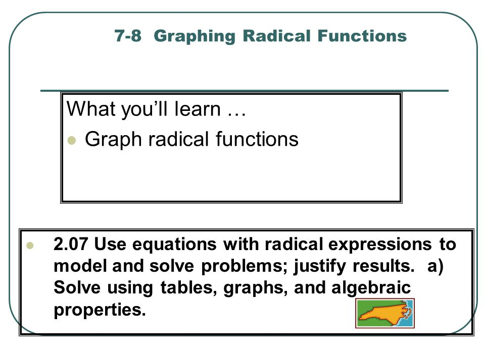 7-8 Graphing Radical Functions