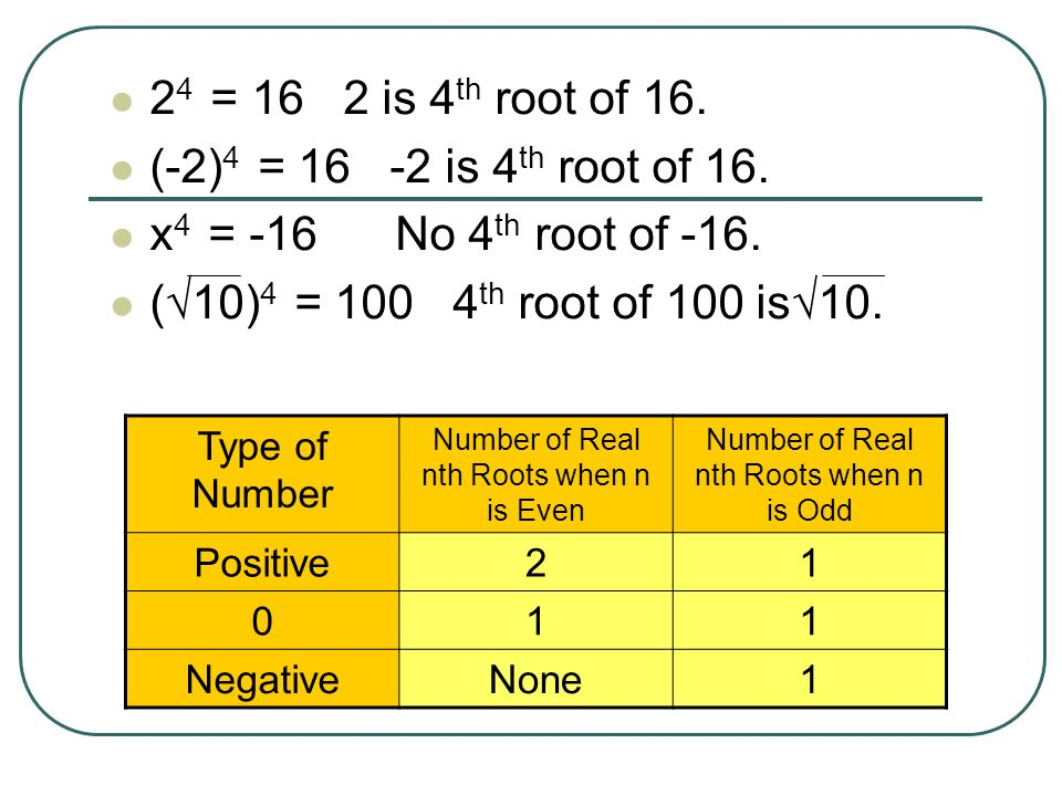 24 = 16 2 is 4th root of 16. (-2)4 = 16 -2 is 4th root of 16.