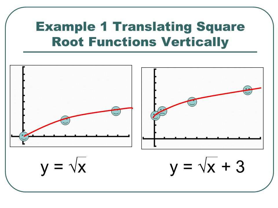 Example 1 Translating Square Root Functions Vertically
