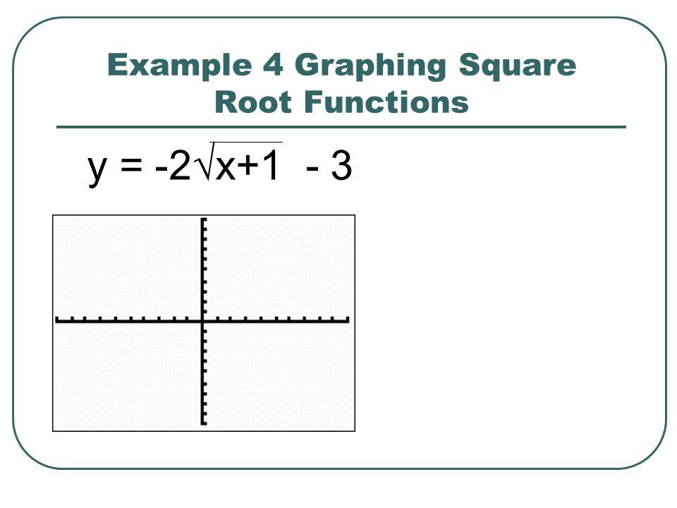 Example 4 Graphing Square Root Functions