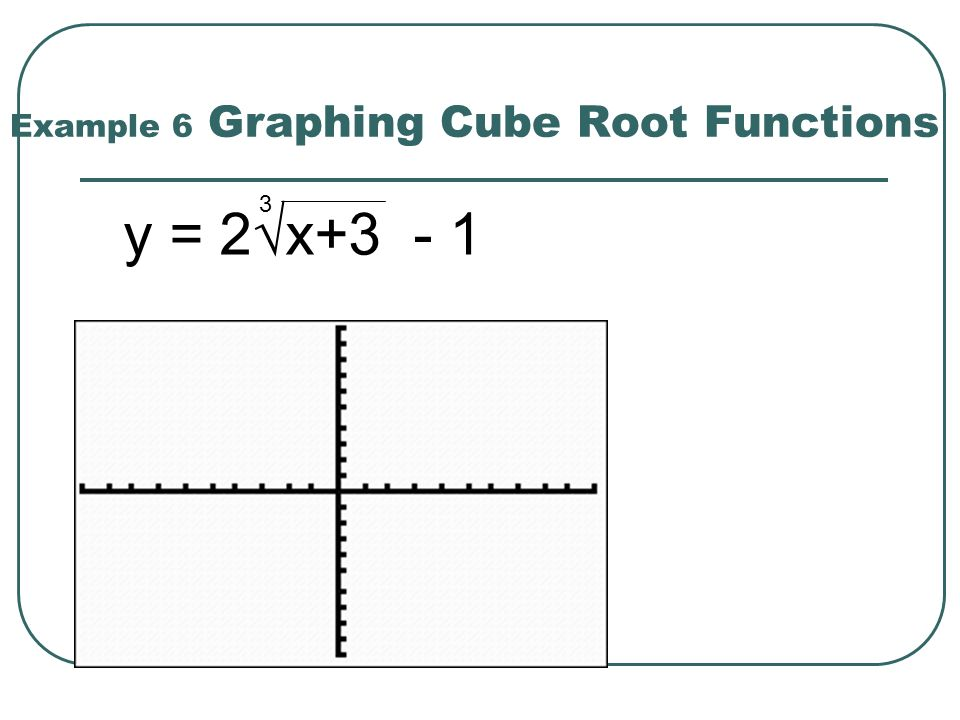 Example 6 Graphing Cube Root Functions