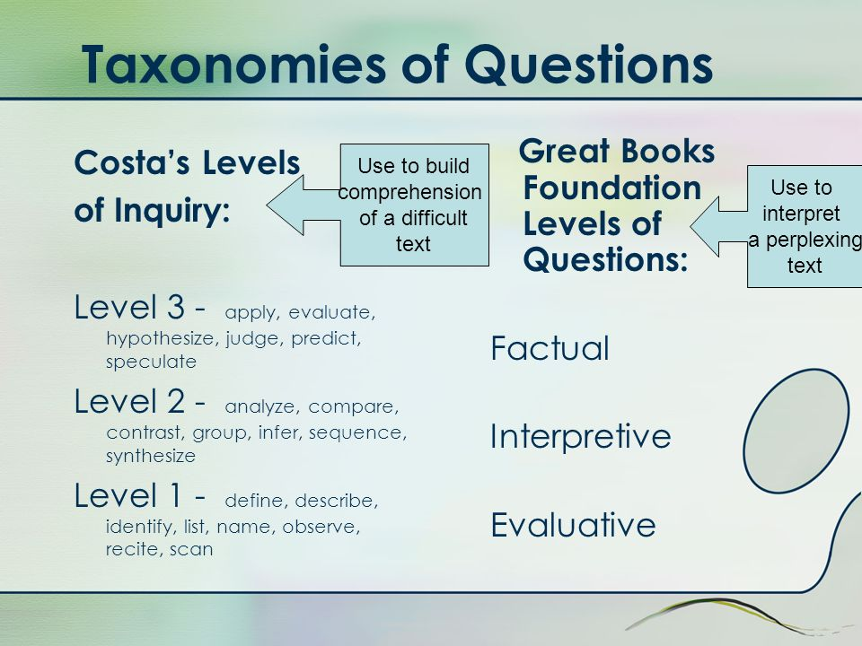 Taxonomies of Questions