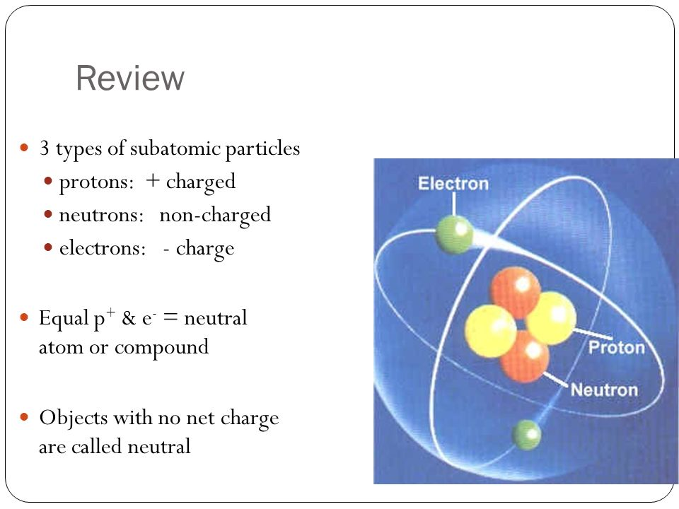 Review 3 types of subatomic particles protons: + charged