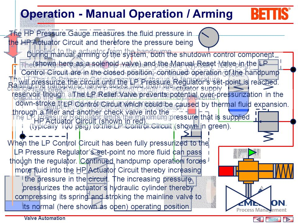 Operation - Manual Operation / Arming