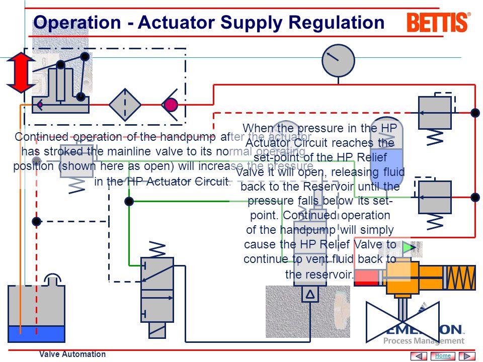 Bettis Actuators Schematic Diagram - House Wiring Diagram Symbols •