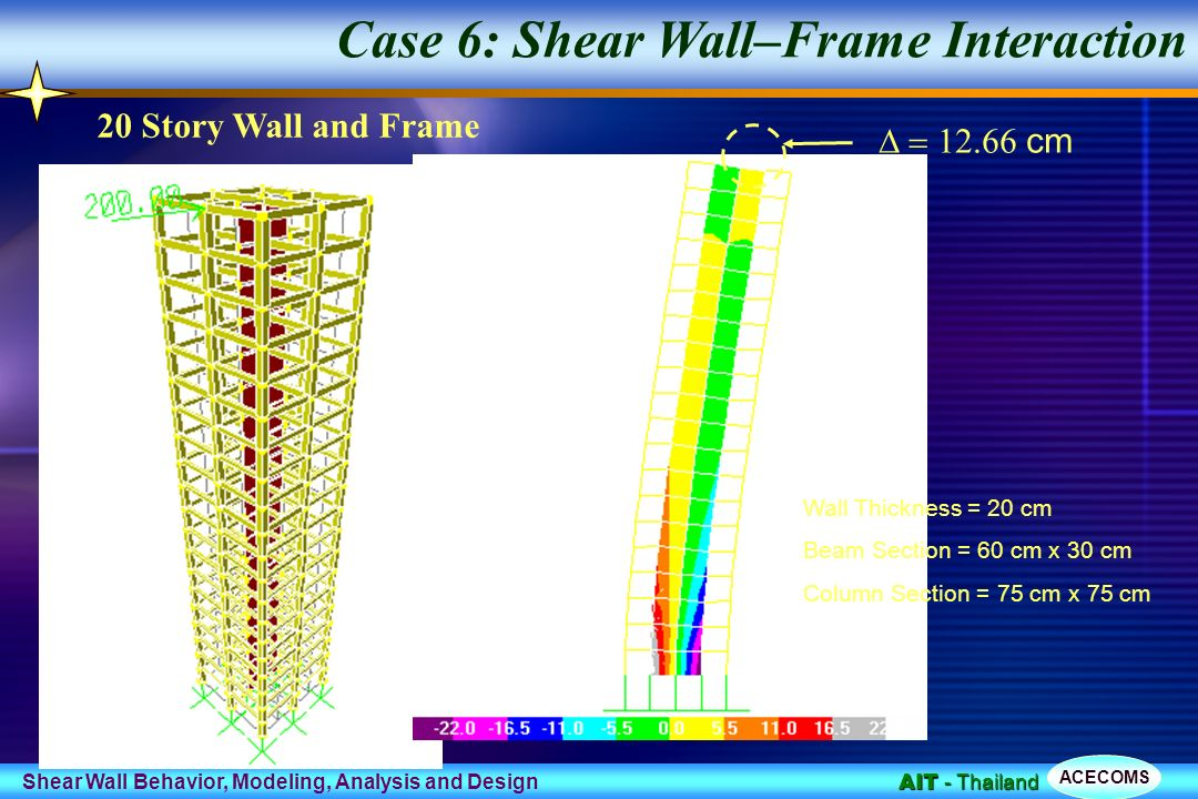 Behavior, Modeling and Design of Shear Wall-Frame Systems - ppt
