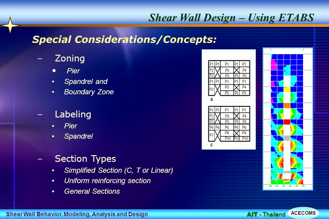 Analysis Of Shear Wall Ppt