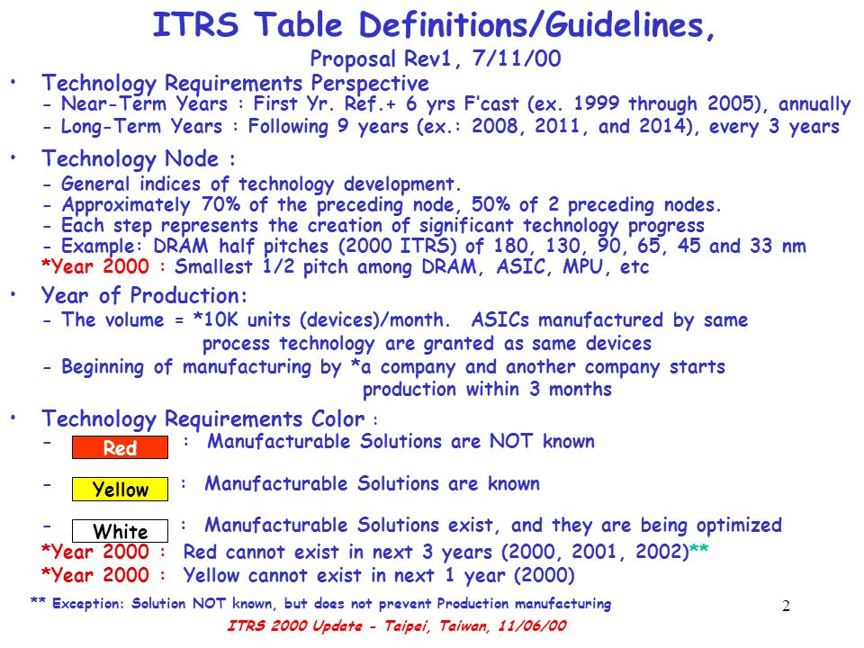 ITRS Table Definitions/Guidelines, Proposal Rev1, 7/11/00