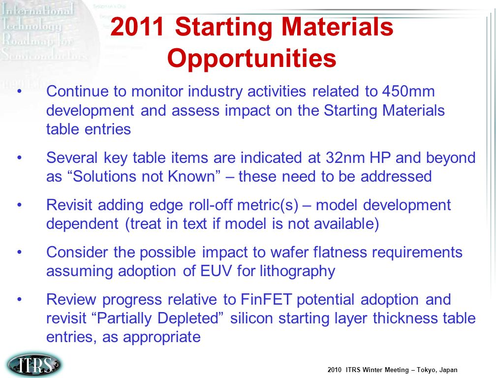 2011 Starting Materials Opportunities