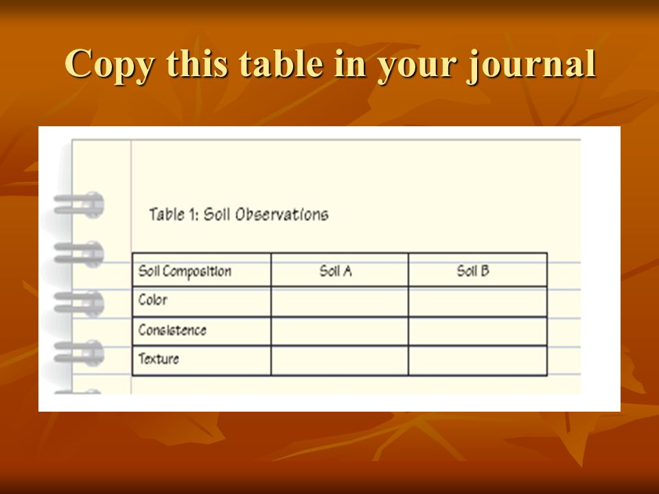 Copy this table in your journal