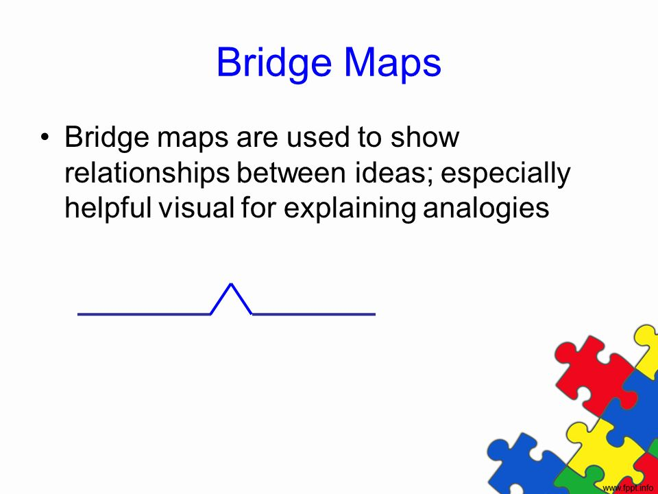 Bridge Maps Bridge maps are used to show relationships between ideas; especially helpful visual for explaining analogies.