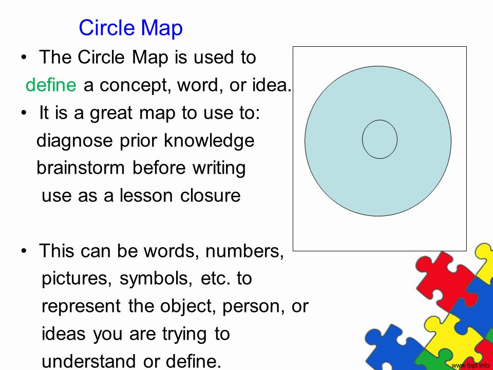 Circle Map The Circle Map is used to define a concept, word, or idea.