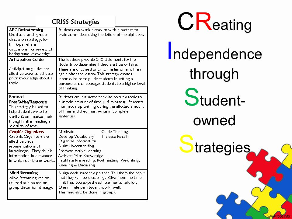 CReating Independence Student-owned Strategies through