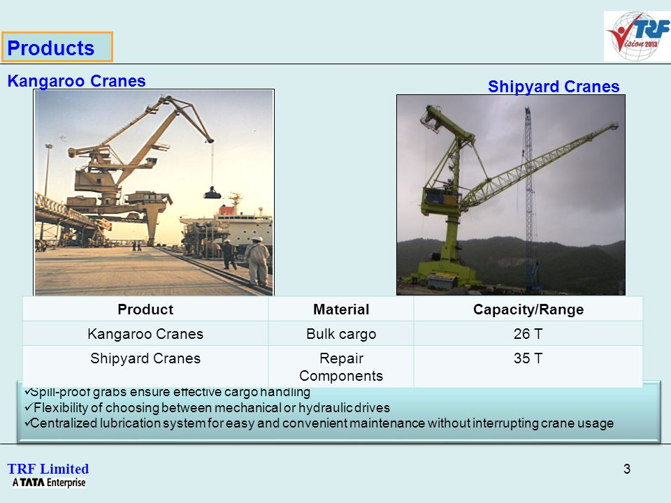 port equipment products grab duty level luffing kangaroo crane ppt