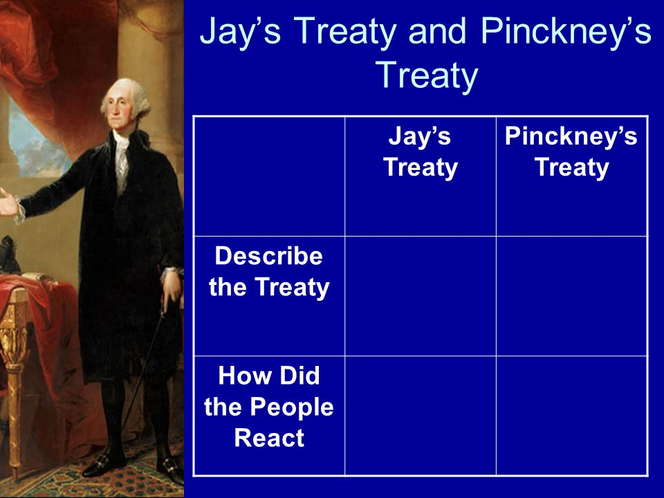 Jay's Treaty and Pinckney's Treaty