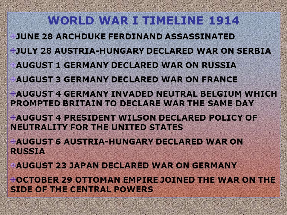 Chapter 9 World War I Its Aftermath Ppt Download