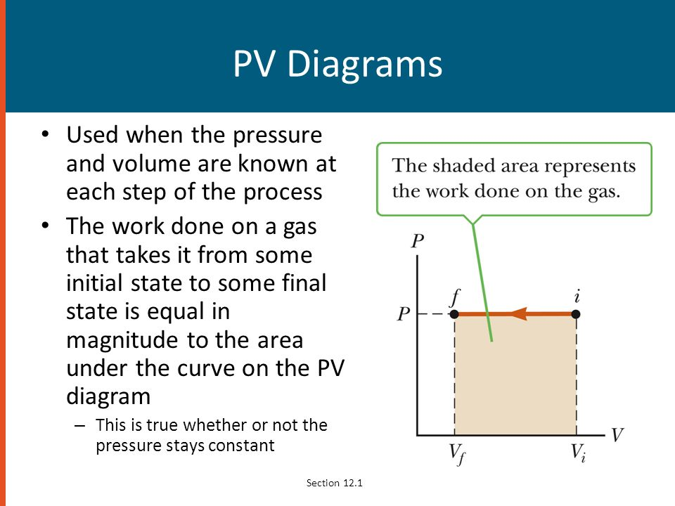PV Diagrams Used when the pressure and volume are known at each step of the process.
