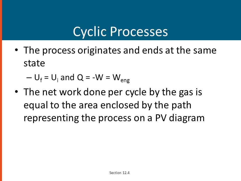 Cyclic Processes The process originates and ends at the same state