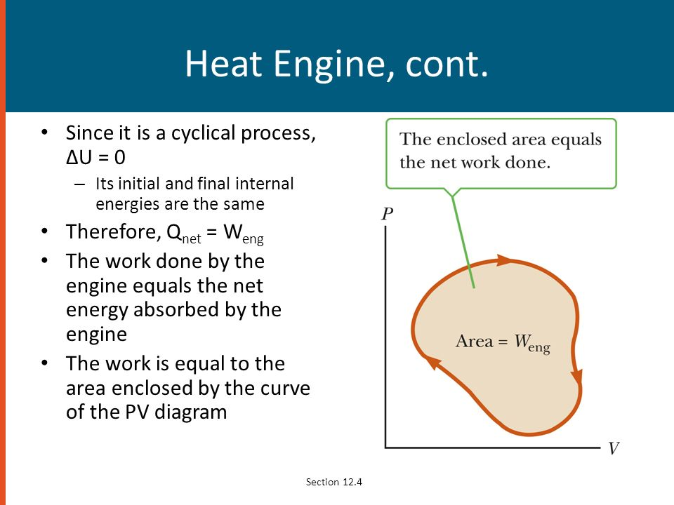 Heat Engine, cont. Since it is a cyclical process, ΔU = 0