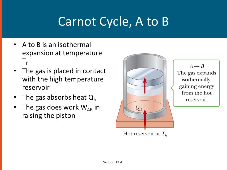 Carnot Cycle, A to B A to B is an isothermal expansion at temperature Th. The gas is placed in contact with the high temperature reservoir.