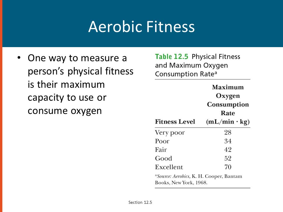 Aerobic Fitness One way to measure a person's physical fitness is their maximum capacity to use or consume oxygen.