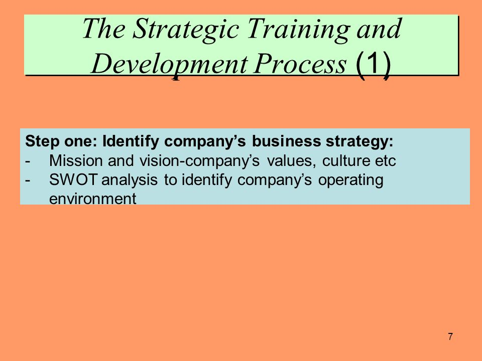 training and development pdf for bba