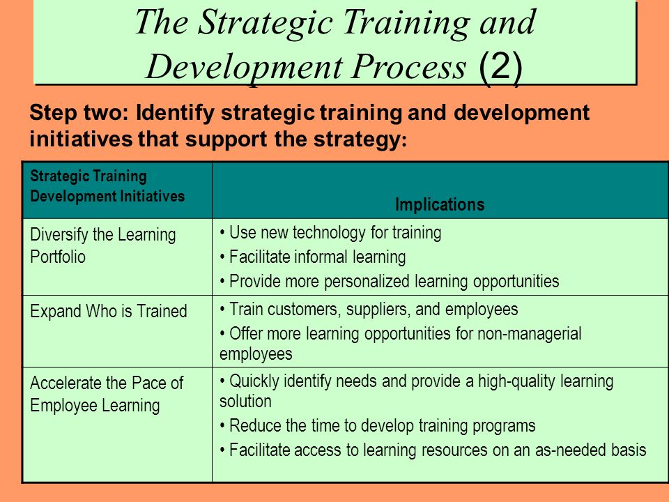 bba 229 training and development lecture 2 strategic training ppt