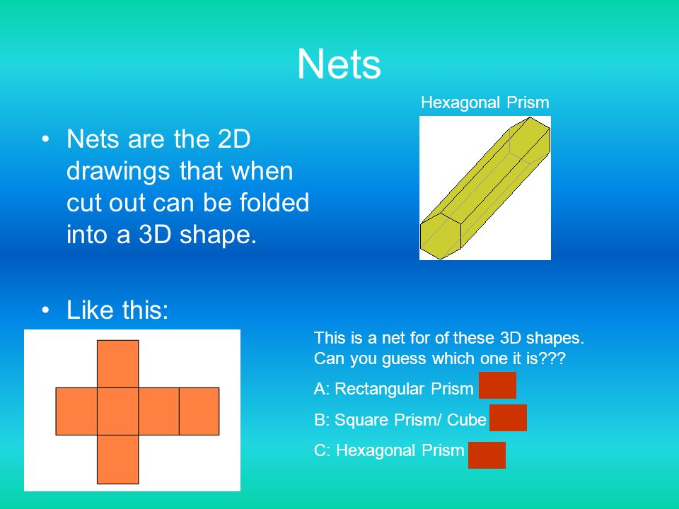 3d Shapes Prisms Pyramids Cross Sections Nets Vertices Faces