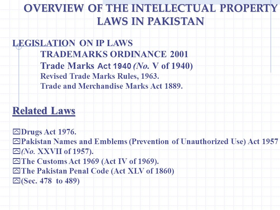 The 1976 Revision of Trademark Act An Overview