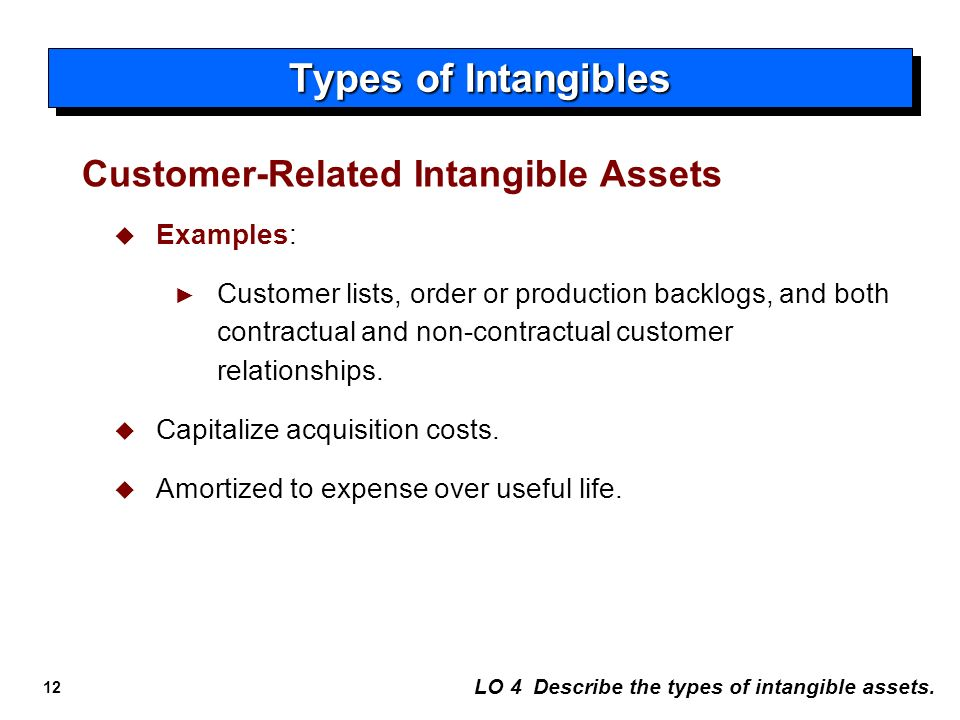Part Ii Corporate Accounting Concepts And Issues Ppt Video Online