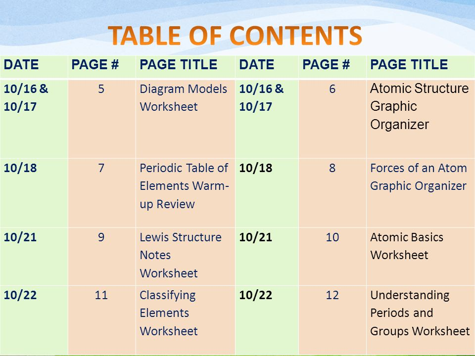 Today In Is Absent Week 2 Quarter 10211025 Calendar Site. Worksheet. Periodic Trends History And The Basics Worksheet At Mspartners.co