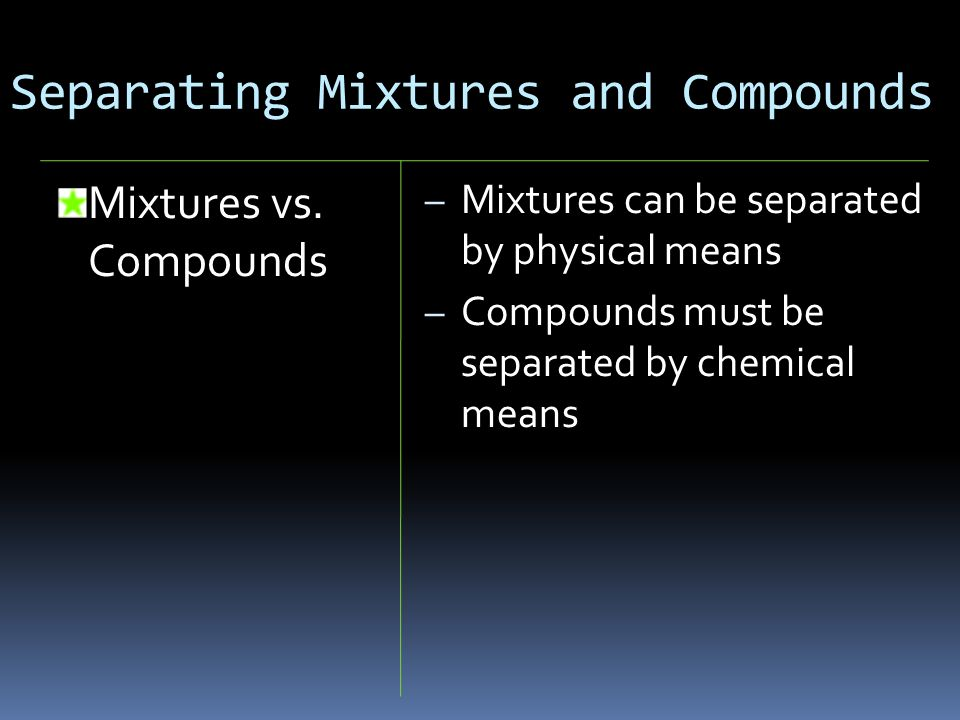 Separating Mixtures and Compounds