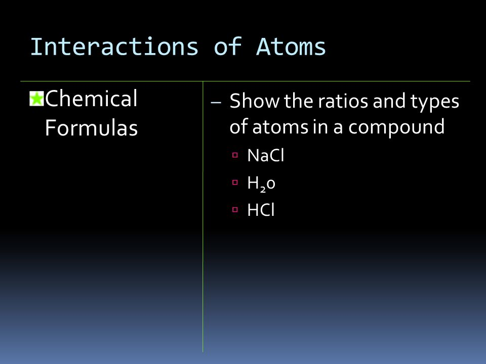 Interactions of Atoms Chemical Formulas