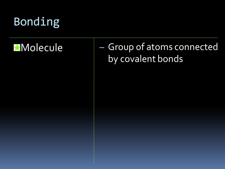 Bonding Molecule Group of atoms connected by covalent bonds