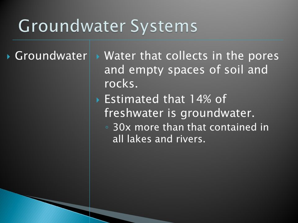 Groundwater Systems Groundwater