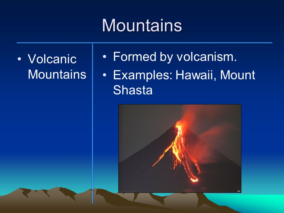 Mountains Formed by volcanism. Volcanic Mountains