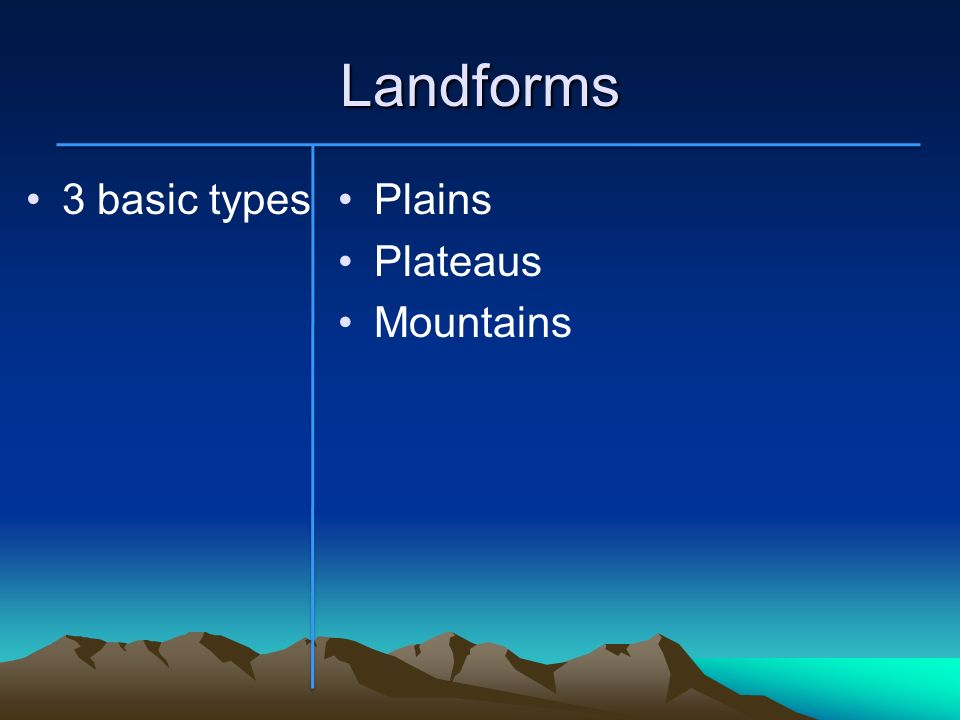 Landforms 3 basic types Plains Plateaus Mountains