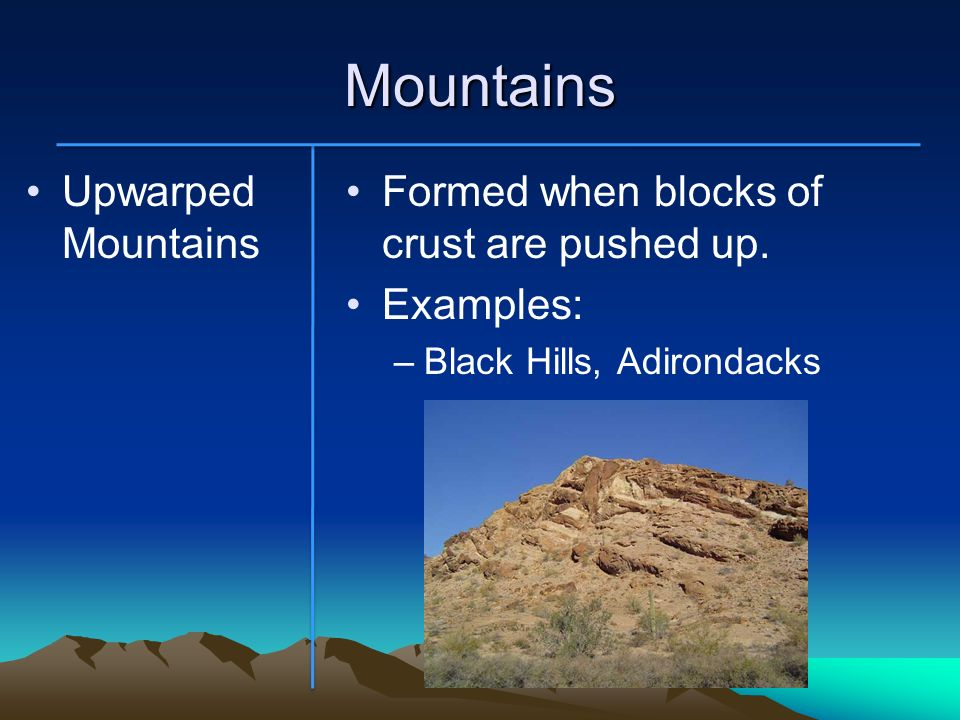upwarped mountains examples