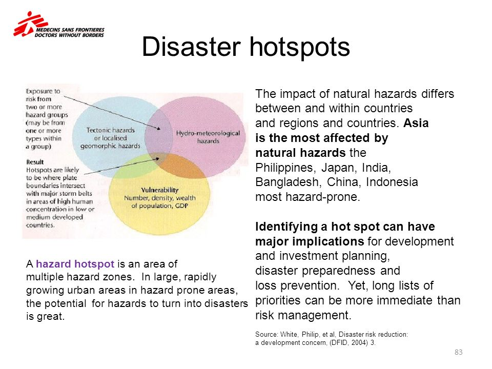 impact of human activities on natural hazards essay The impact of human activities is especially marked in africa and north america where about 20% of total run-off is now controlled the human impact on natural environment is one of the most pressing issues of contemporary times and a subject of discussion.