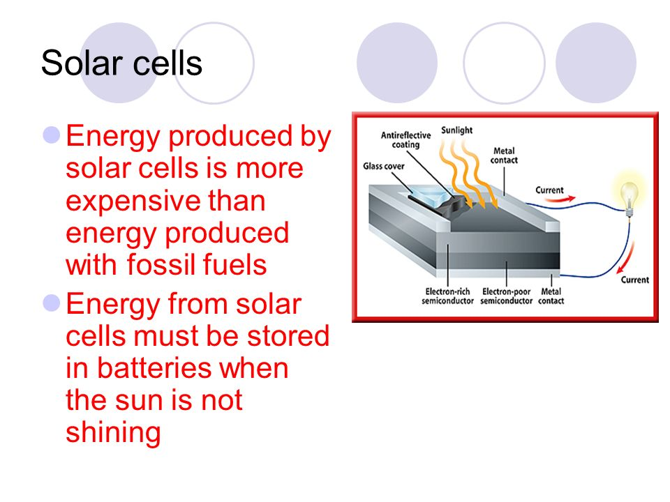 Solar cells Energy produced by solar cells is more expensive than energy produced with fossil fuels.