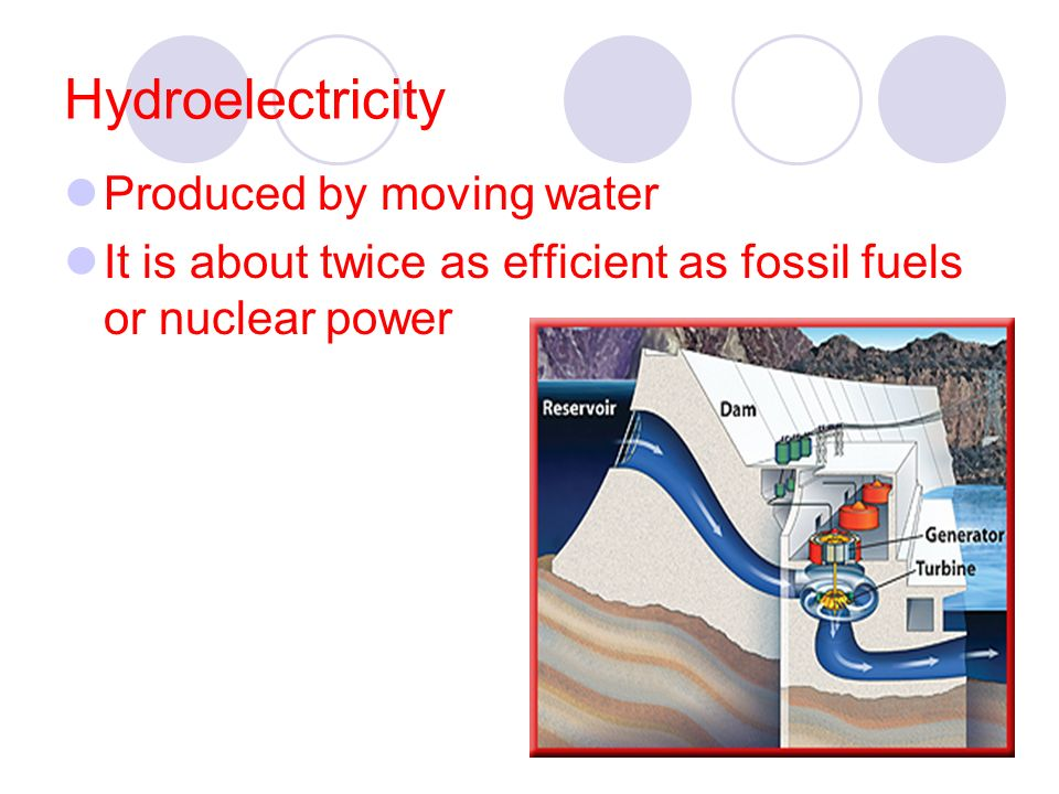 Hydroelectricity Produced by moving water