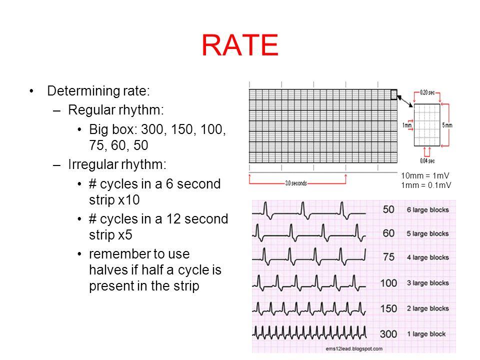 9 RATE Determining ...